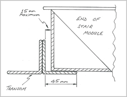 Diagram (a) – Sectional view through transom showing maximum gap of 15 mm.