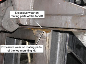 Fig 2. Photograph showing excessive wear on the mating parts of the loading mechanism