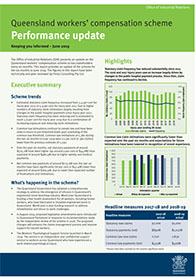 Queensland workers' compensation scheme performance update