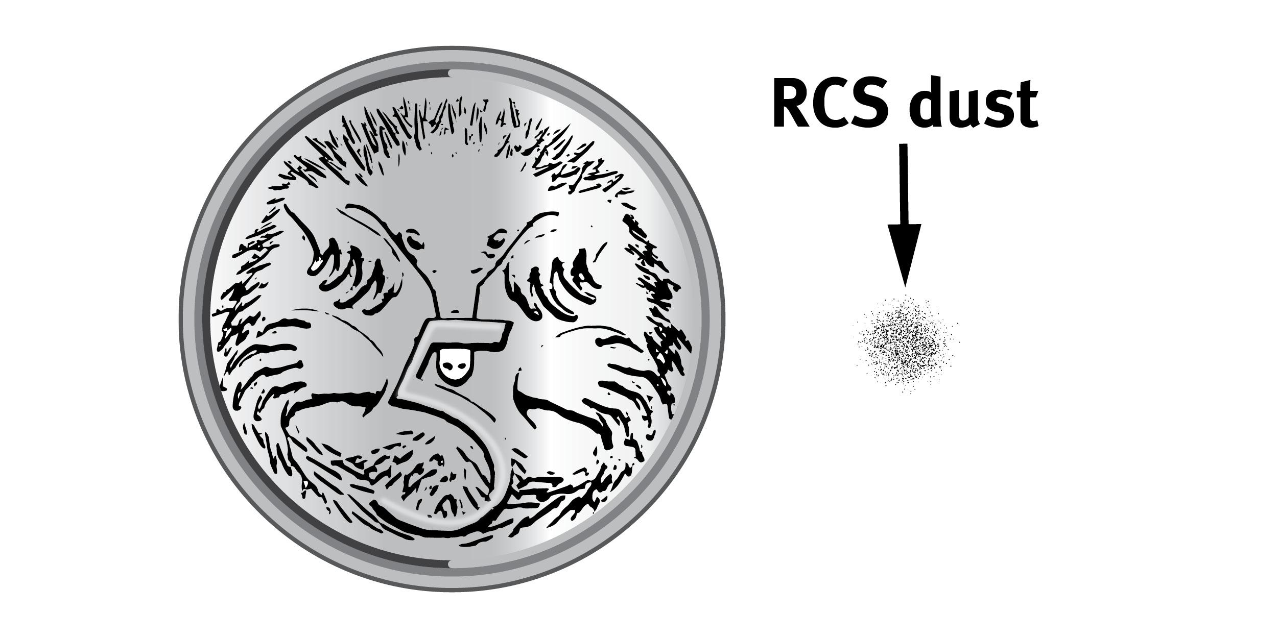 RCS dust