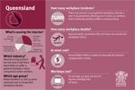 Queensland infographic postcard