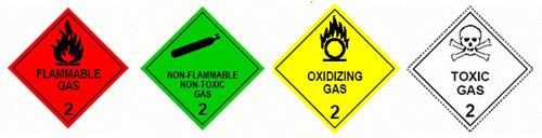 Dangerous goods class labels